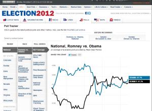 WSJ | Poll Tracker