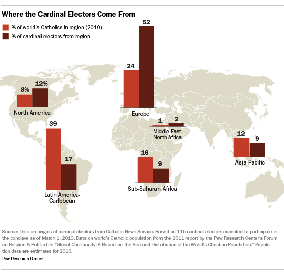 Geography of the Conclave: Where Do the Cardinals Come From?